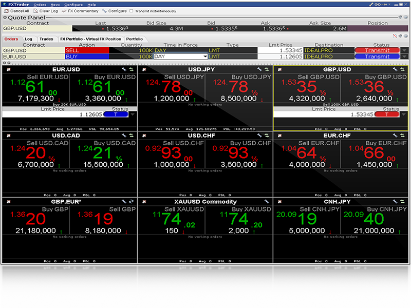 Stock options trading demo account