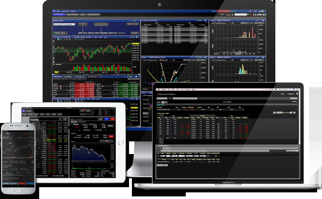 Hk options trading