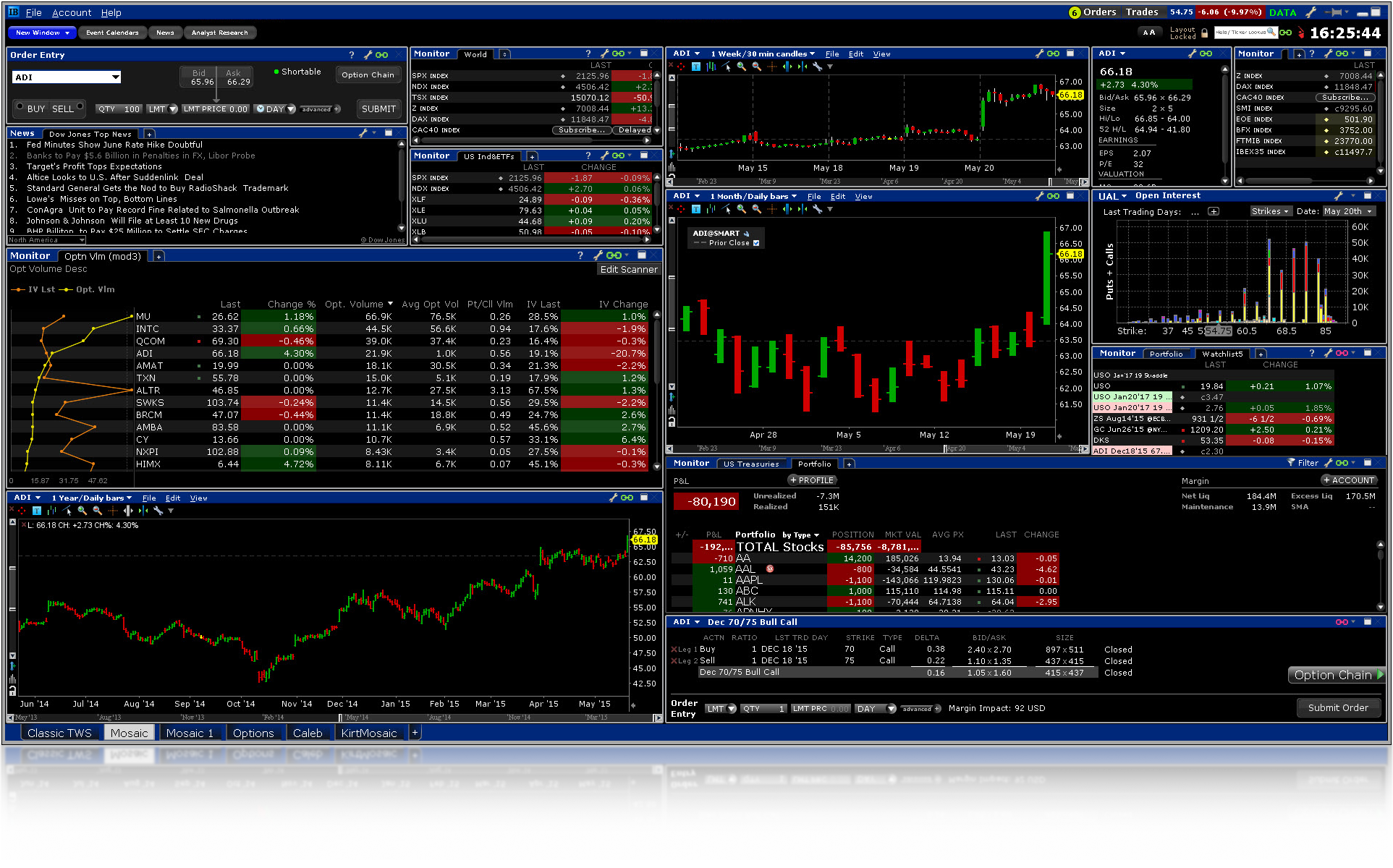 How to be an expert in binary options trading binoption