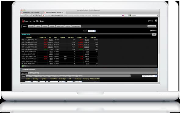 Interactive brokers ib gateway download